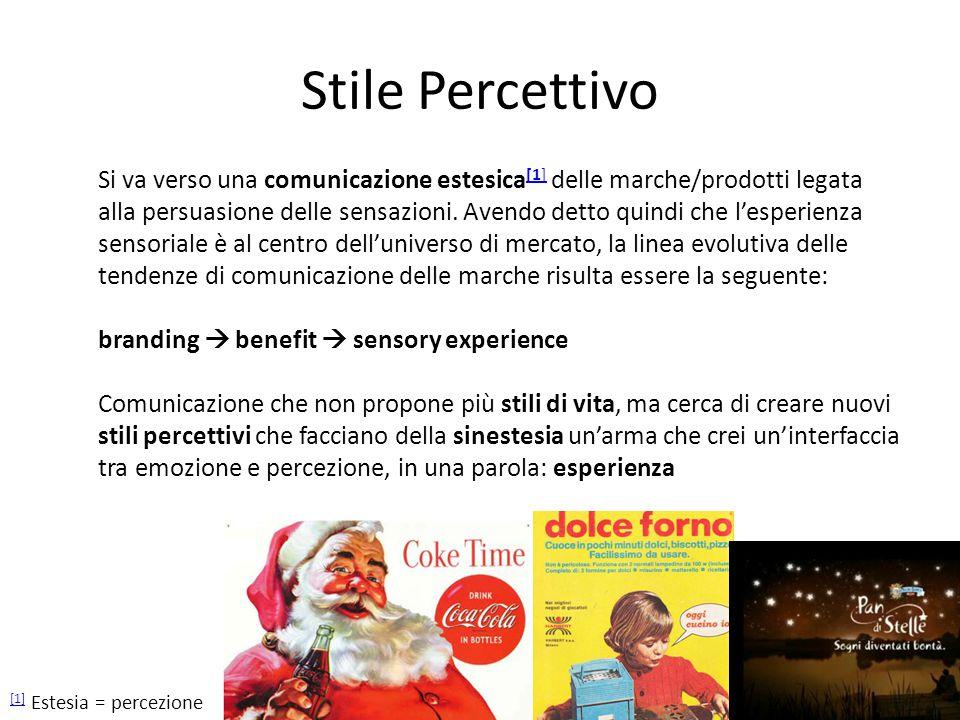 Stile Percettivo Si va verso una comunicazione estesica[1] delle marche/prodotti legata.